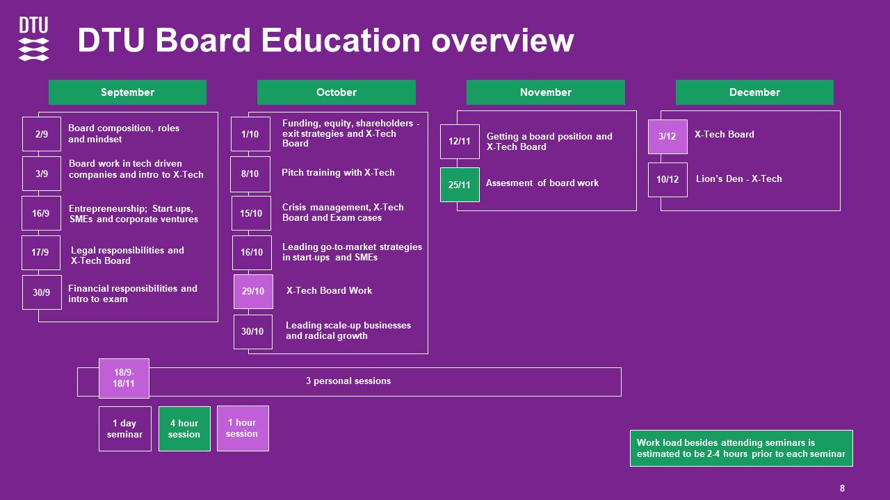 Board Education schedule